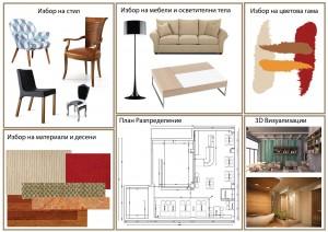 Interioren dizain proekti, obzavejdane, mebeli, osvetlenie