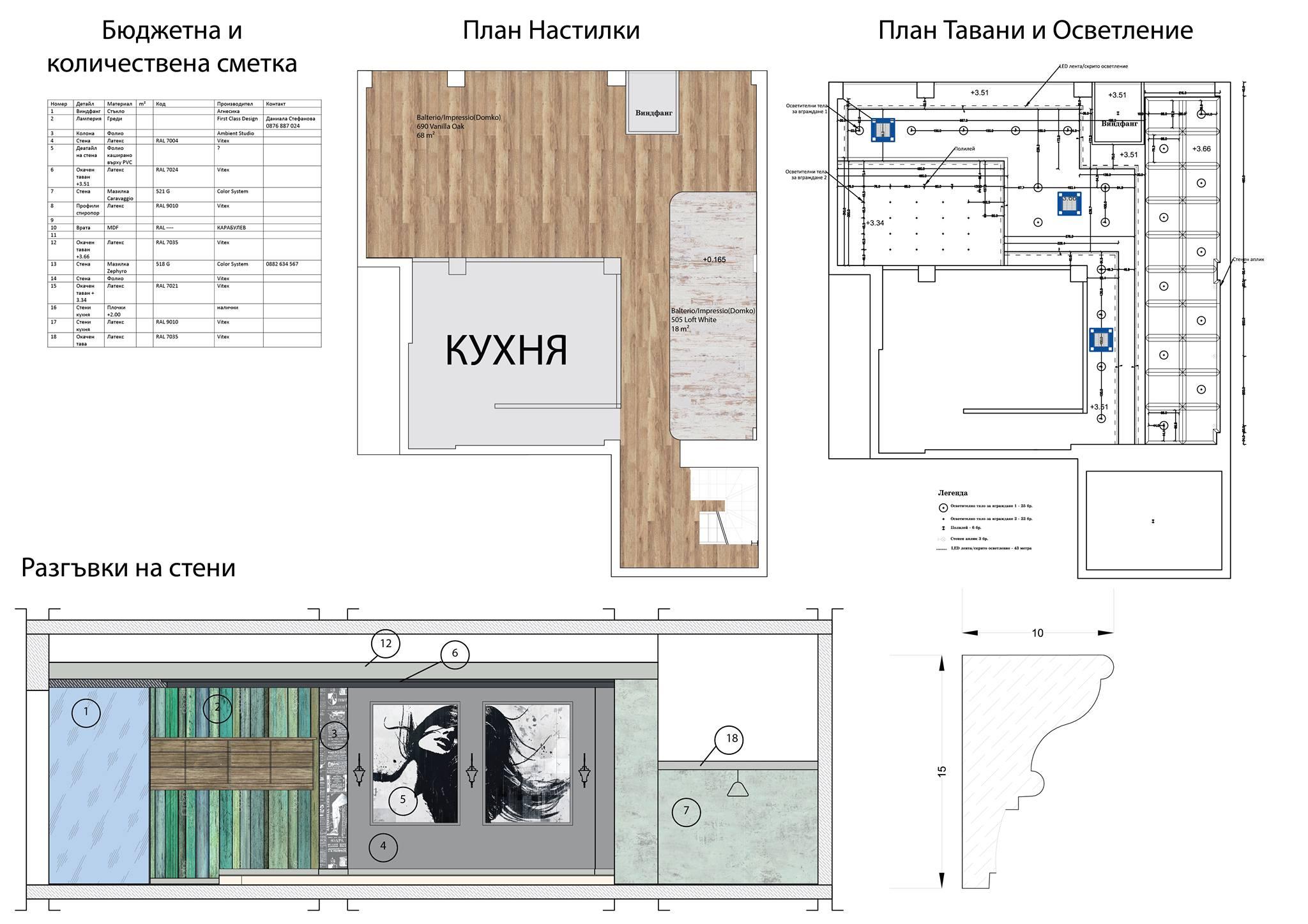 Raboten proekt - interioren dizain