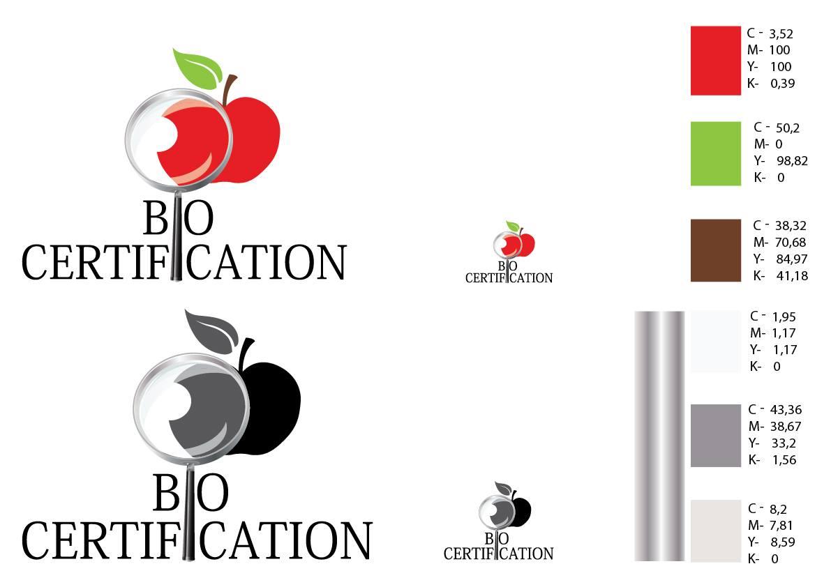 Grafichen dizajn - syzdawane na logo