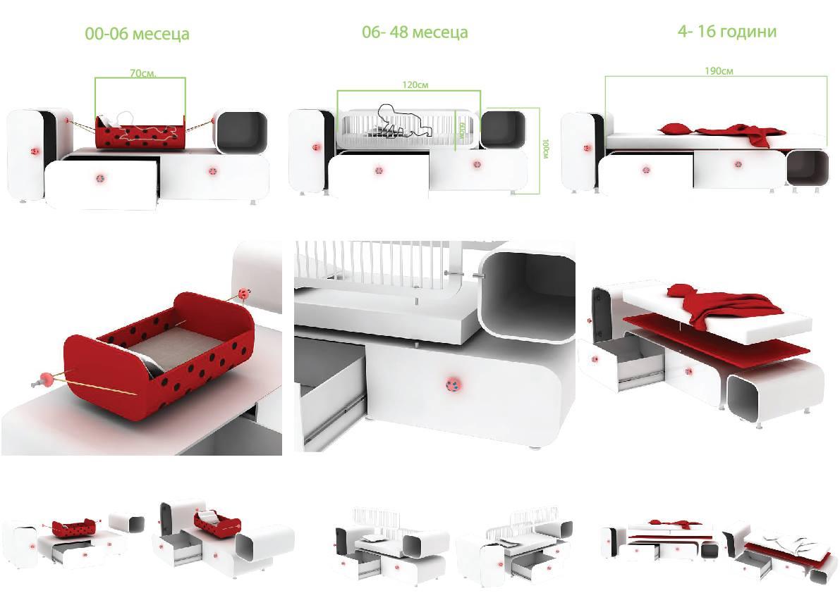 Produktov dizajn - detsko krevatche